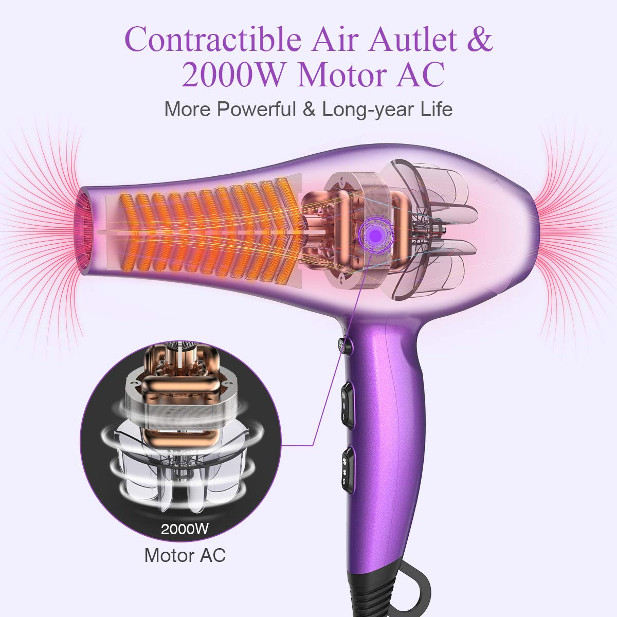 Electric-Hair-Dryer-Blow-Dryer-Hair-Ovonni-AC-HAIR-DRY-Hairdryer-Hairstyling-Tools-Power-Hair-Dryer-for-Hairdressing-Dryer-Fan-4000505463371