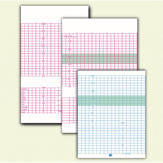 Medical CTG Paper 03