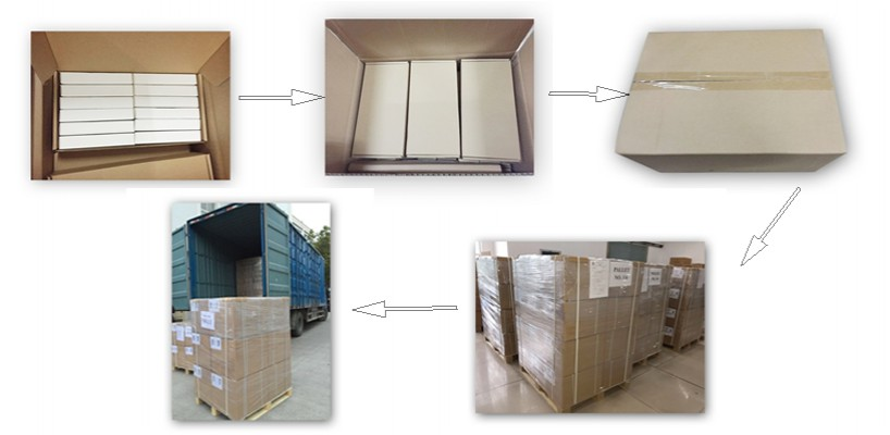 Hiland product packing view, bulk package