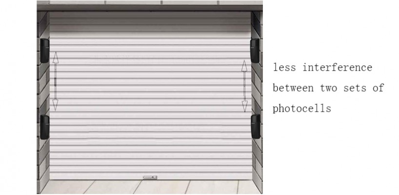 Enhance anti-interfrrence function---gate photocell